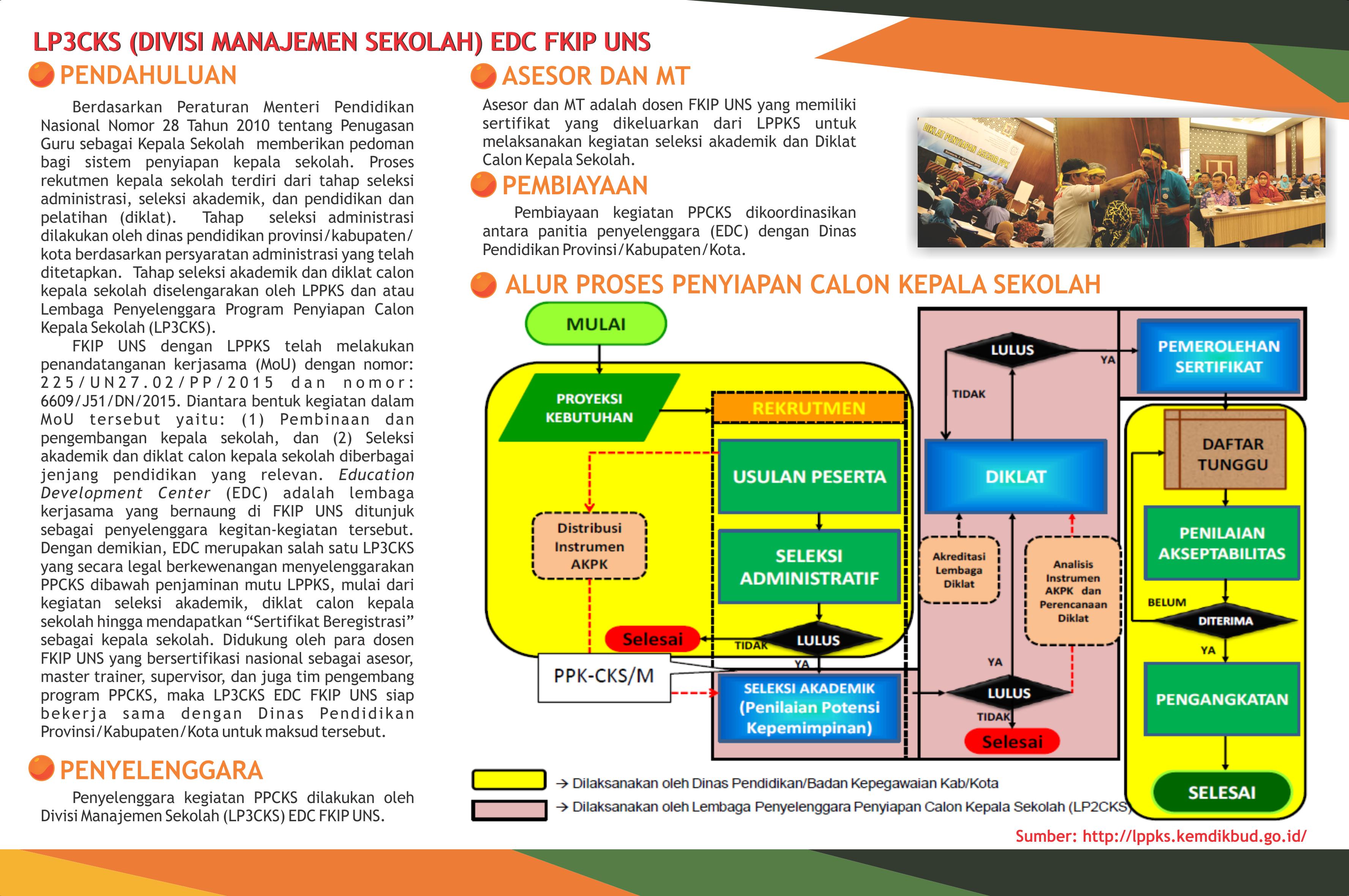 Leaflet LP3CKS - Belakang
